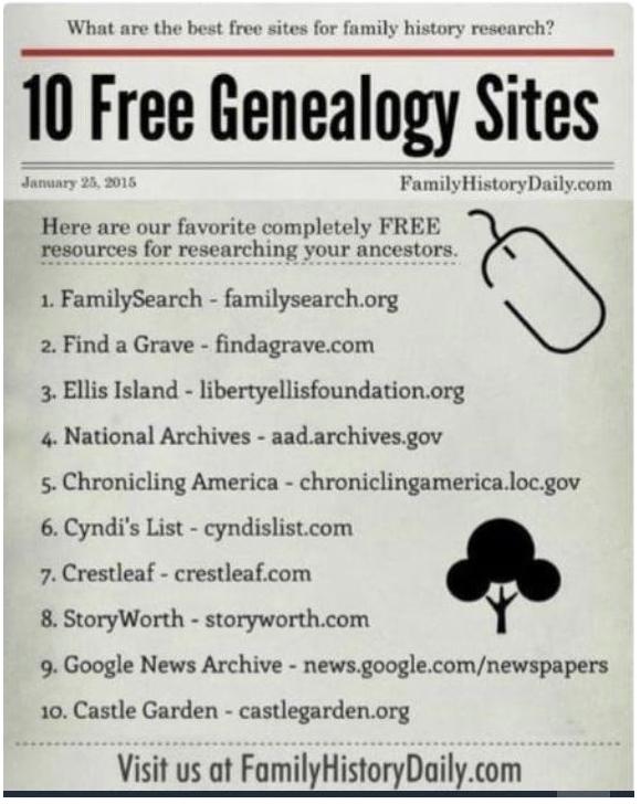 10 Free Websites